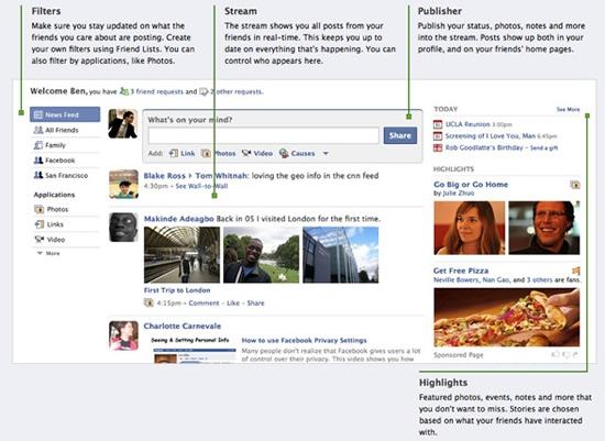 Cambio de diseño en Facebook
