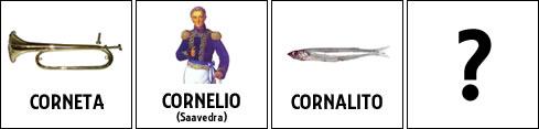 Corneta - Cornelio - Cornalito - ?