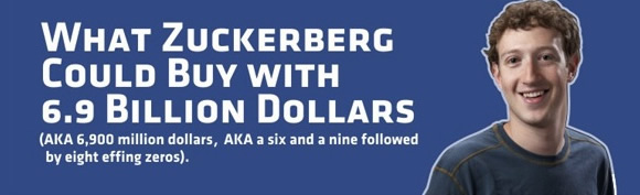 Mark Zuckerberg - Infografia
