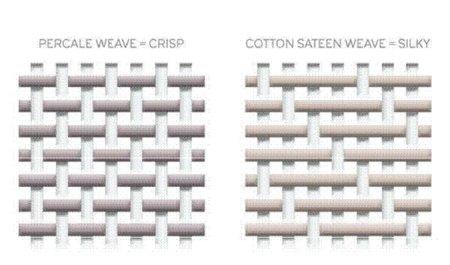 3 weave samples