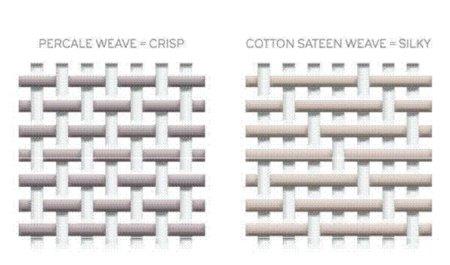 2 weave samples