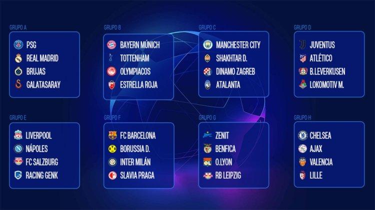 Apostas longo prazo Champions League 2019/20 - Fase de ...