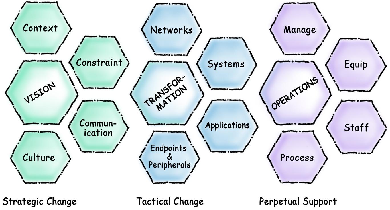 Questeq Hex Model Graphic