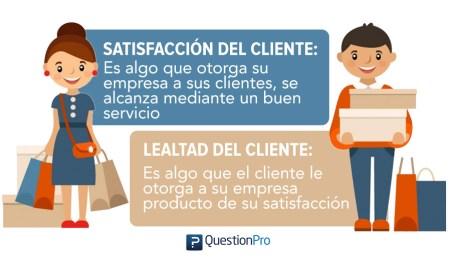 satisfacción del cliente y lealtad del cliente