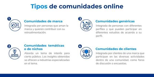 tipos de comunidades online