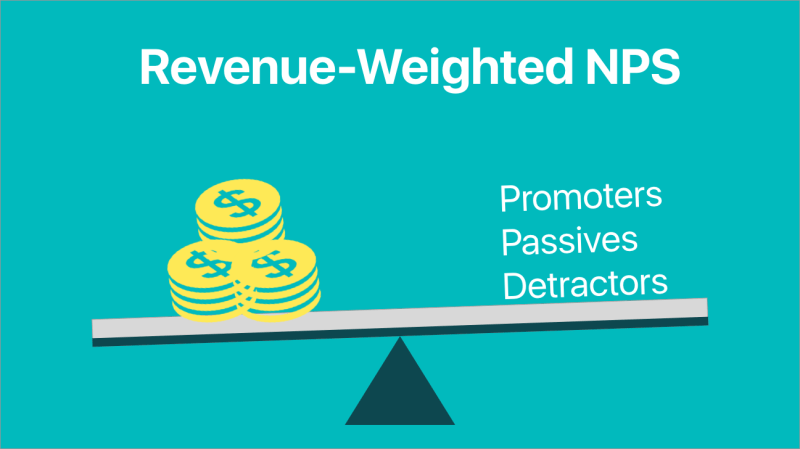 Revenue Weighted NPS: Not all customers are equal (but some are)