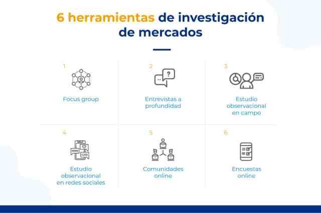 Infografia-6-herramientas-de-investigacion