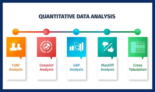 Quantitative Market Research Analysis