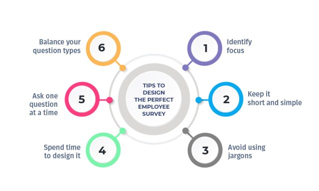 tips-to-design-the-perfect-employee-survey