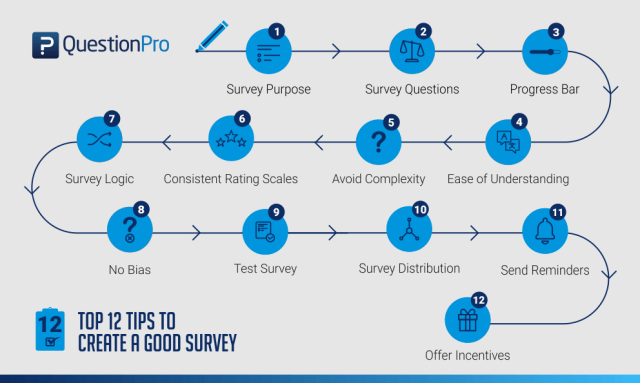 12 Steps to Create a Survey