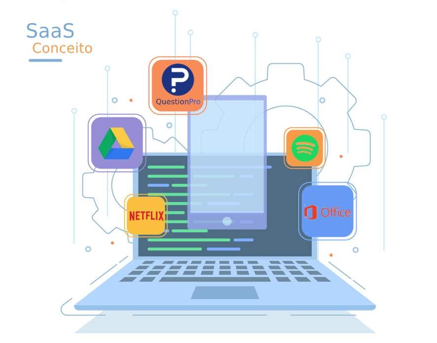 SaaS: o que são softwares SaaS e quais as vantagens de usá-los?
