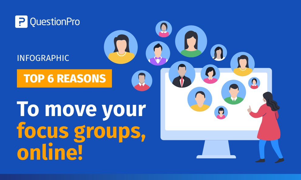 [Infographic] Top six reasons to move your focus group online