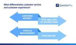 customer-experience-vs-customer-service