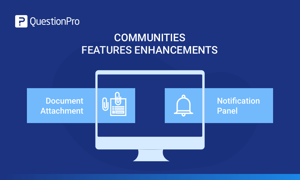 Increase community engagement with member participation feature updates