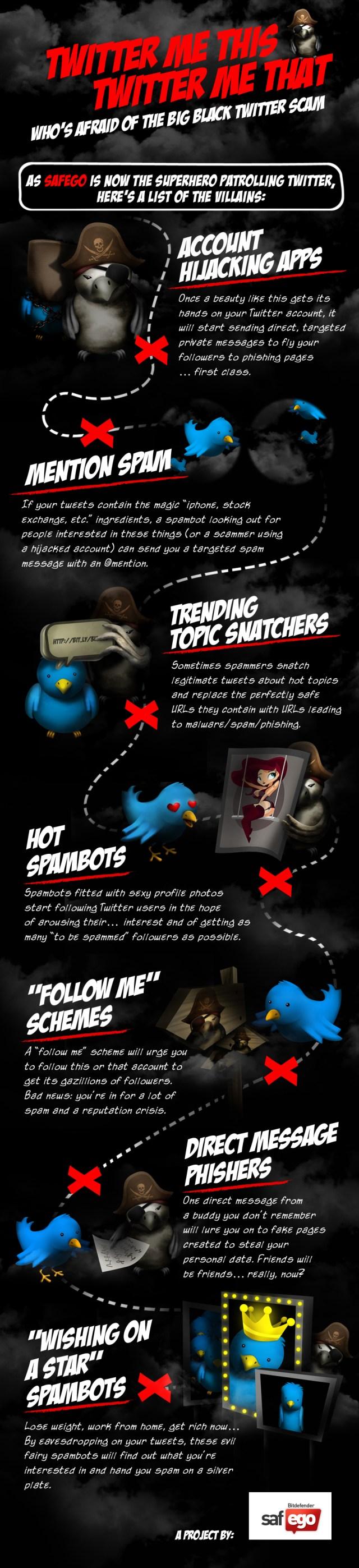 infografic-twitter