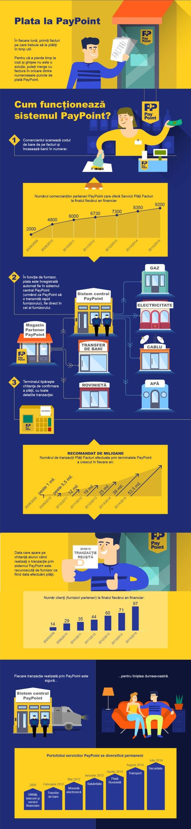infografic-paypoint_update_02