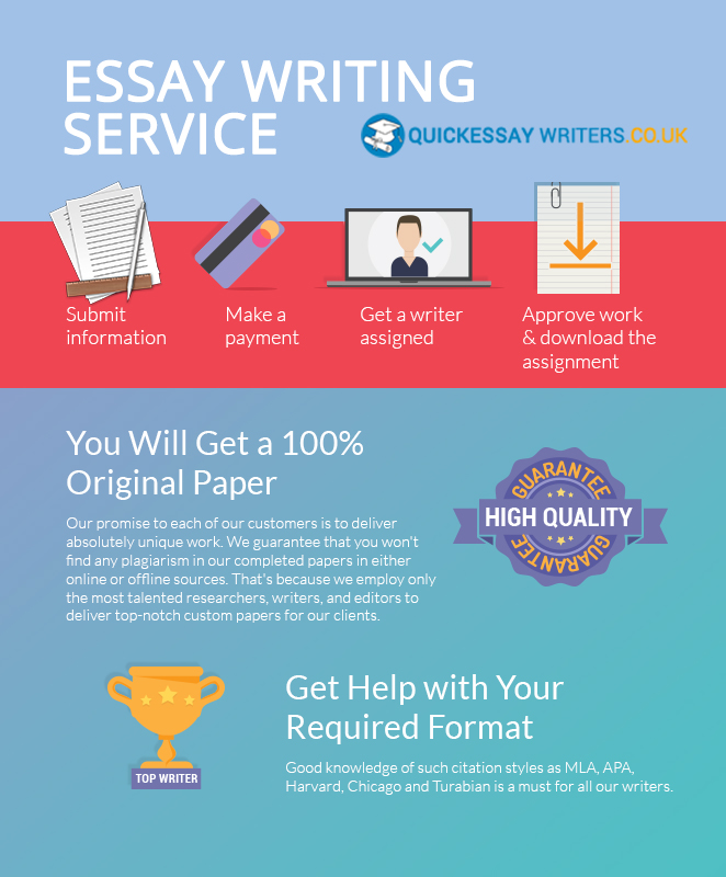 paper writing service essay writing service