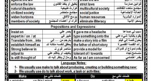 تحميل مذكرة منهج الانجليزي الجديد 2019 كاملة للثالث الثانوي