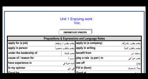 شرح الوحدة الاولي اللغة الانجليزية الثاني الثانوي 2019