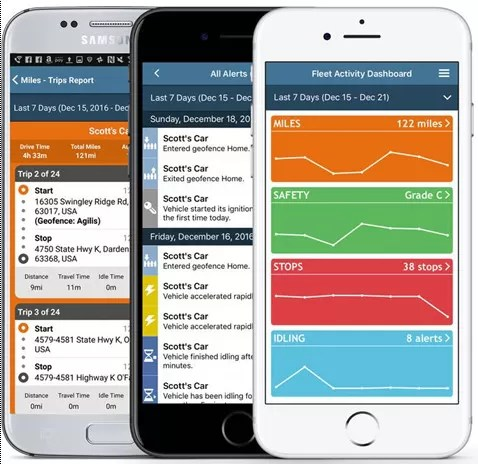 iOs mobile apps