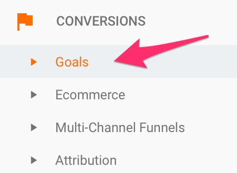Top Conversion Paths Analytics