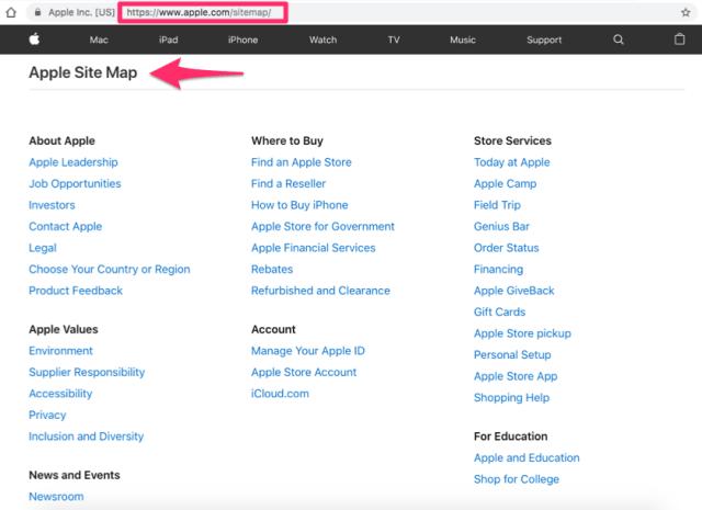 apple sitemap