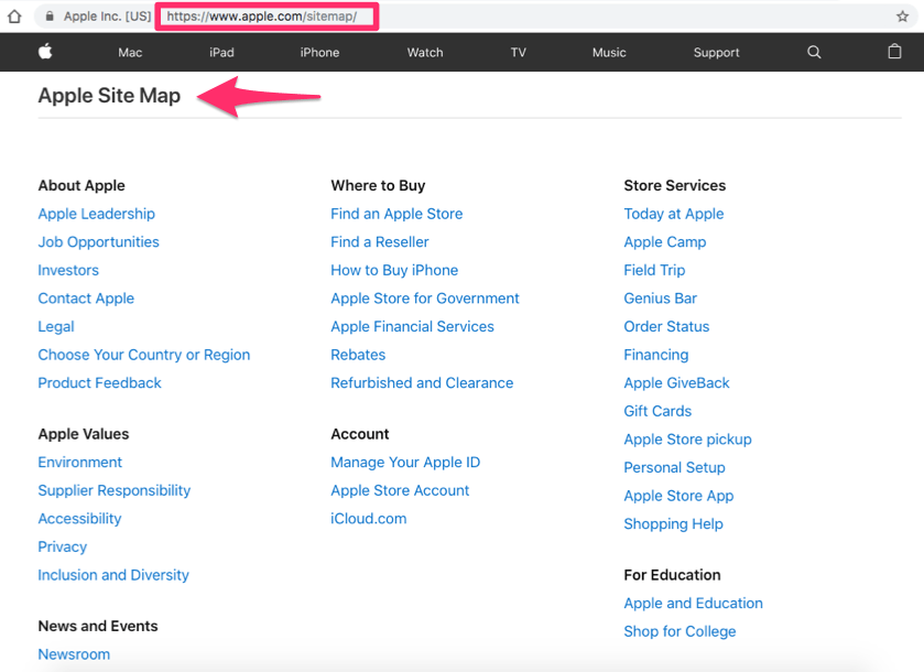 apple sitemap