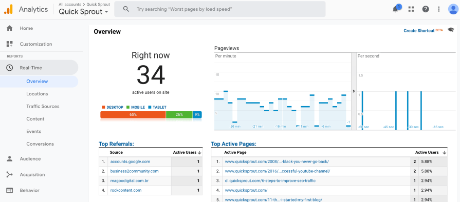 Google Analytics Overview Report in Real-Time Reports