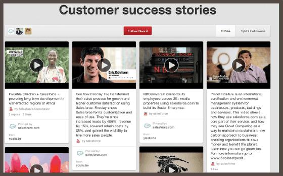 Salesforce User Stories