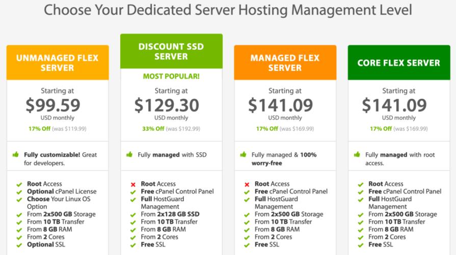 A2 Dedicated Servers Plans