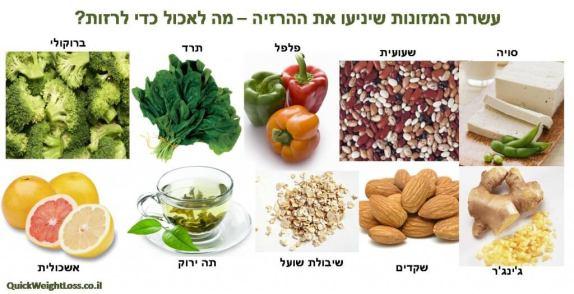 מה לאכול כדי לרזות