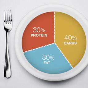 דיאטת הזון