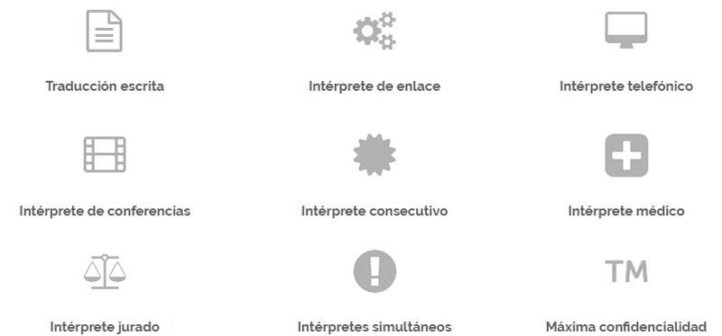 Tipos interpretación lenguas