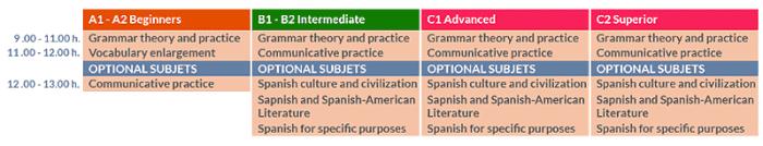 Cursos de español Universidad Salamanca