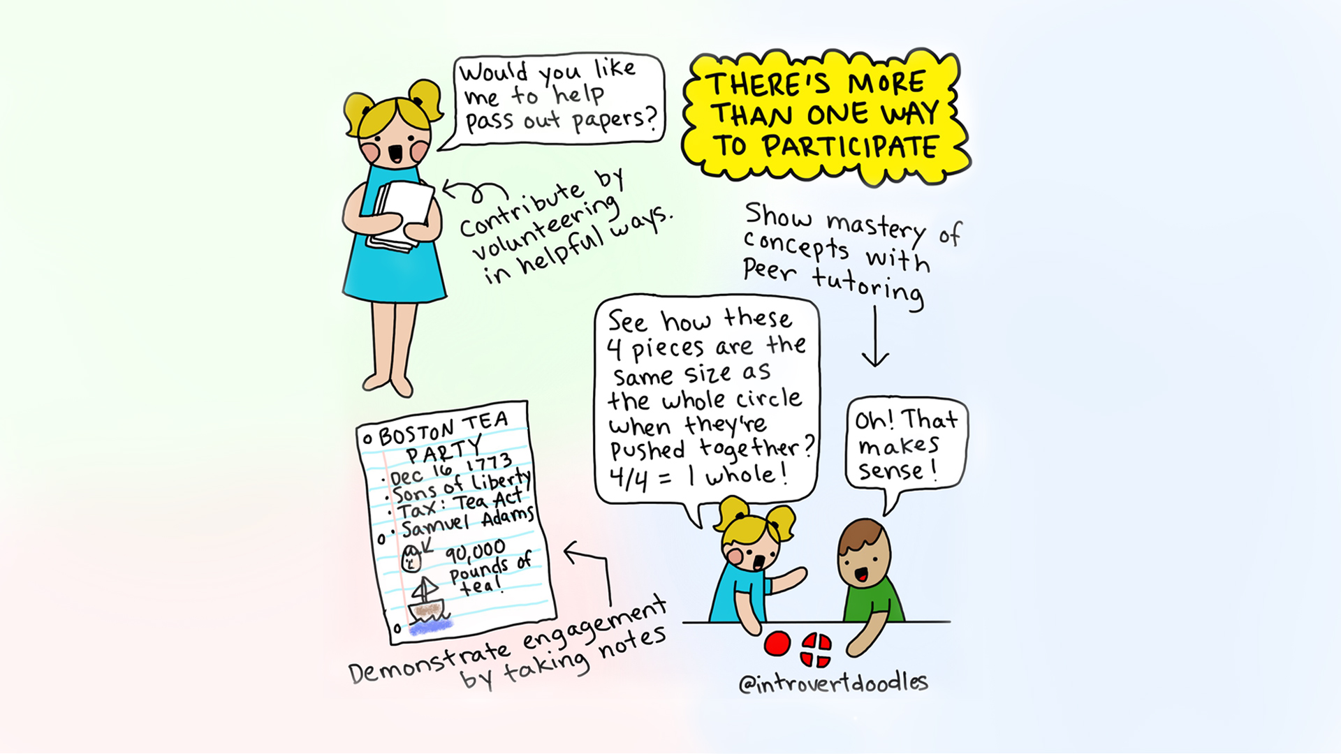 An Illustrated Guide To Handling Class Participation