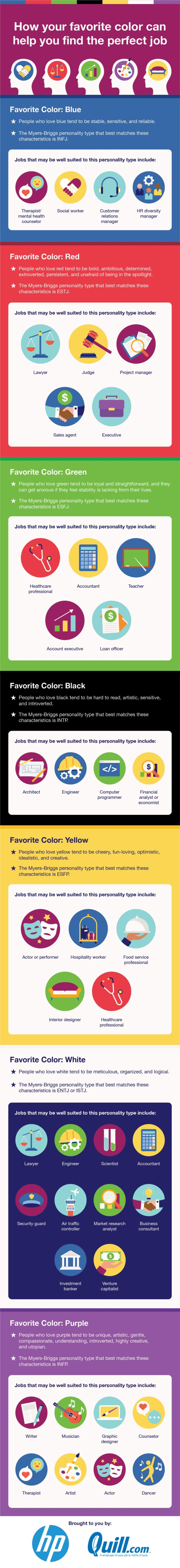 How your favorite color can help you find the perfect job