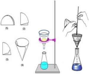 Extracción química