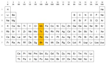 Grupo 7 de la tabla peridica familia del manganeso qumica en grupo del manganeso grupo 7 ubicacin del grupo 7 en la tabla peridica urtaz Gallery