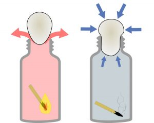 la botella y el huevo experimento