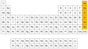 Elementos - Gases Nobles