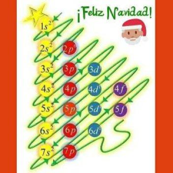 feliz navidad química