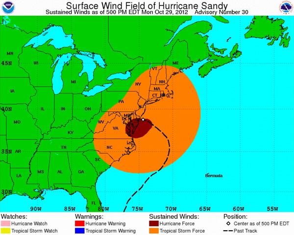 sandy_wind_field