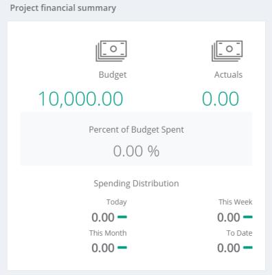 quinju.com - Financial Summary