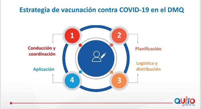 Semana epidemiológica 16 y vacunación