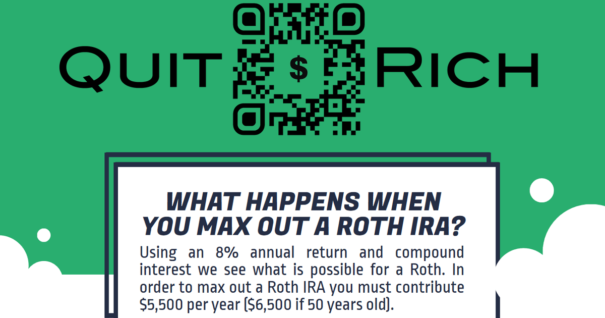 max out a Roth IRA