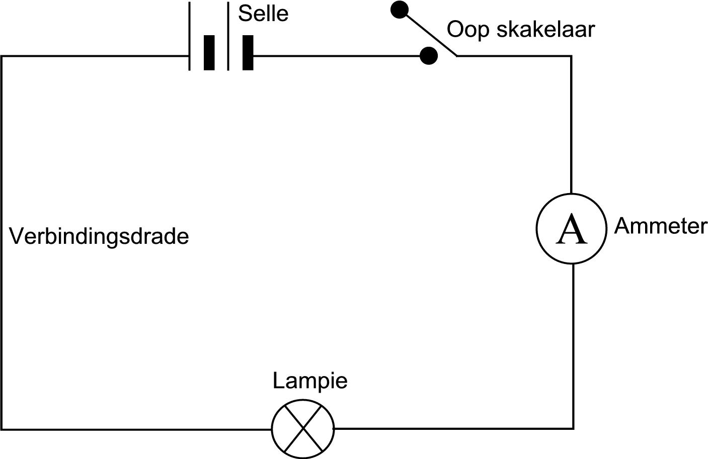 Graad 8 Elektriese Stroombane By Openstax