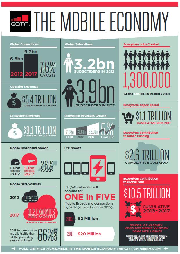 Infografia-economia-movil