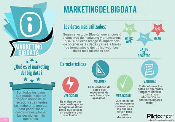 20130821_Que-es-el-Marketing-de-Big-Data-2