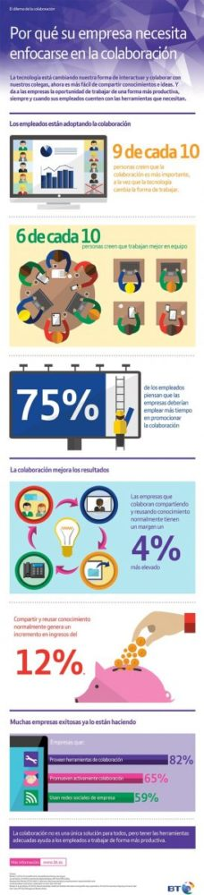 importancia-coolaboracion-empresas