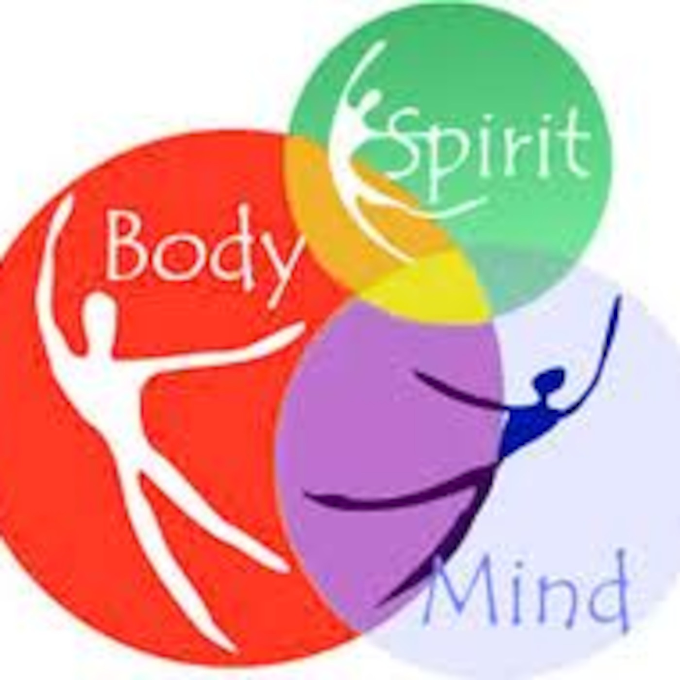 Quotes About Body Mind Spirit 101 Quotes